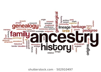 ancestry-word-cloud-concept-260nw-502910497